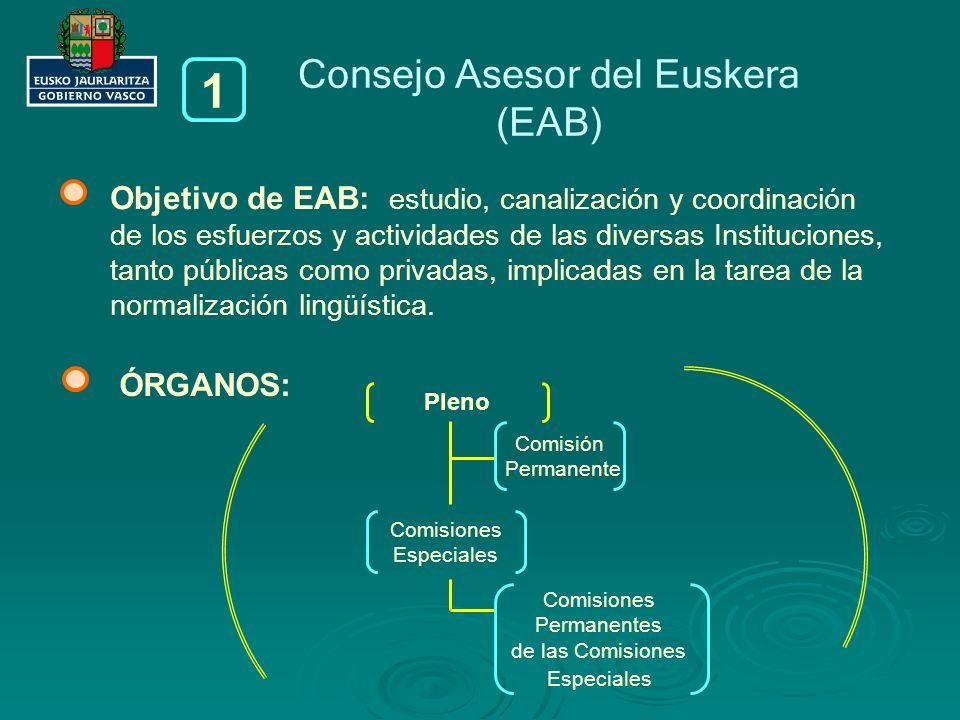 Consejo Asesor del Euskera (EAB)
