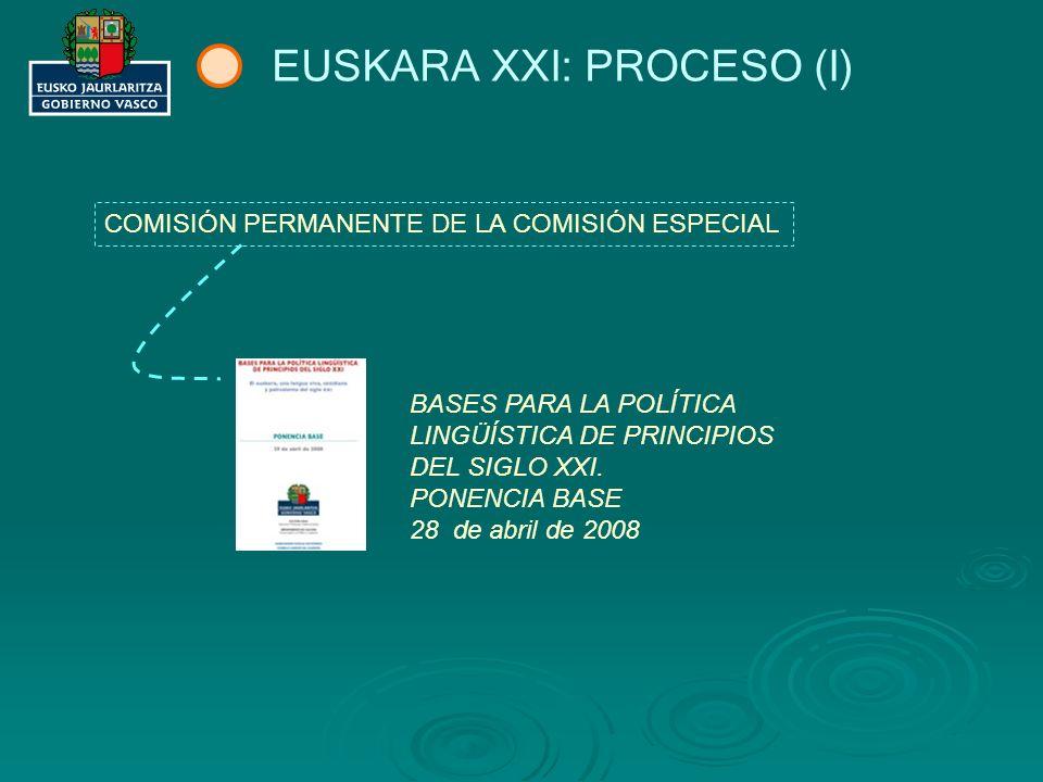 EUSKARA XXI: PROCESO (I)