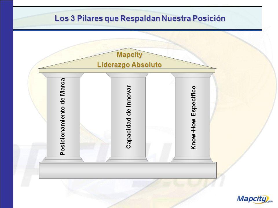 Los 3 Pilares que Respaldan Nuestra Posición