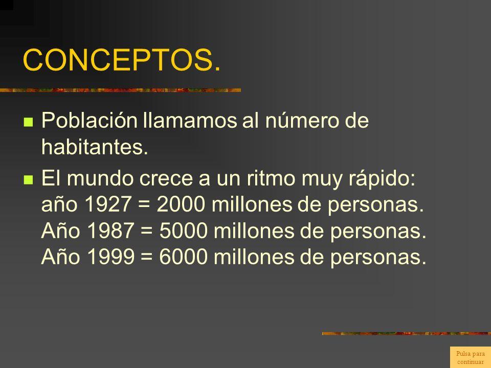 CONCEPTOS. Población llamamos al número de habitantes.