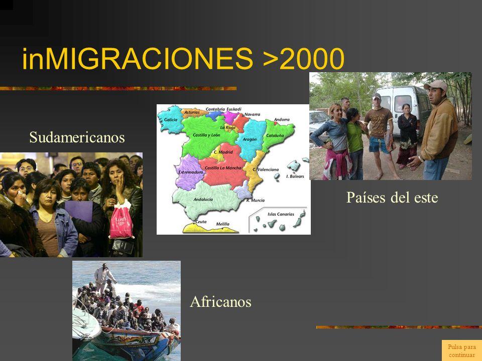 inMIGRACIONES >2000 Sudamericanos Países del este Africanos