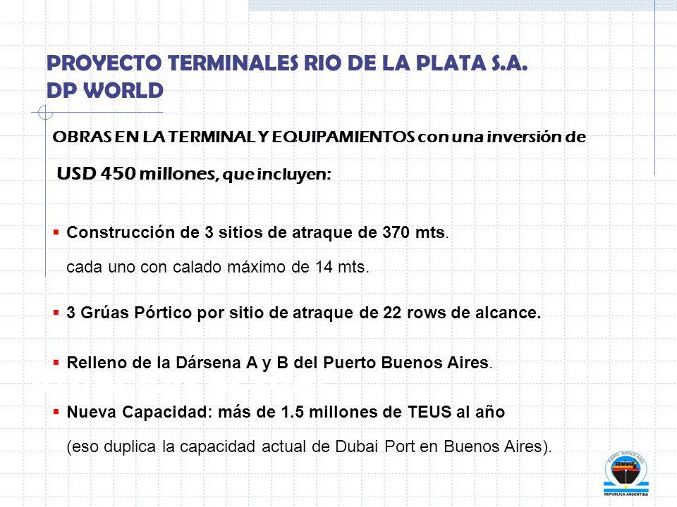 SITUACIÓN ACTUAL PROYECTO TERMINALES RIO DE LA PLATA S.A. DP WORLD