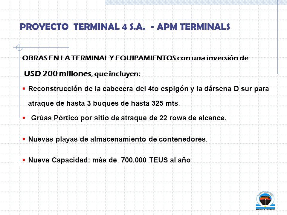 SITUACIÓN ACTUAL PROYECTO TERMINAL 4 S.A. - APM TERMINALS