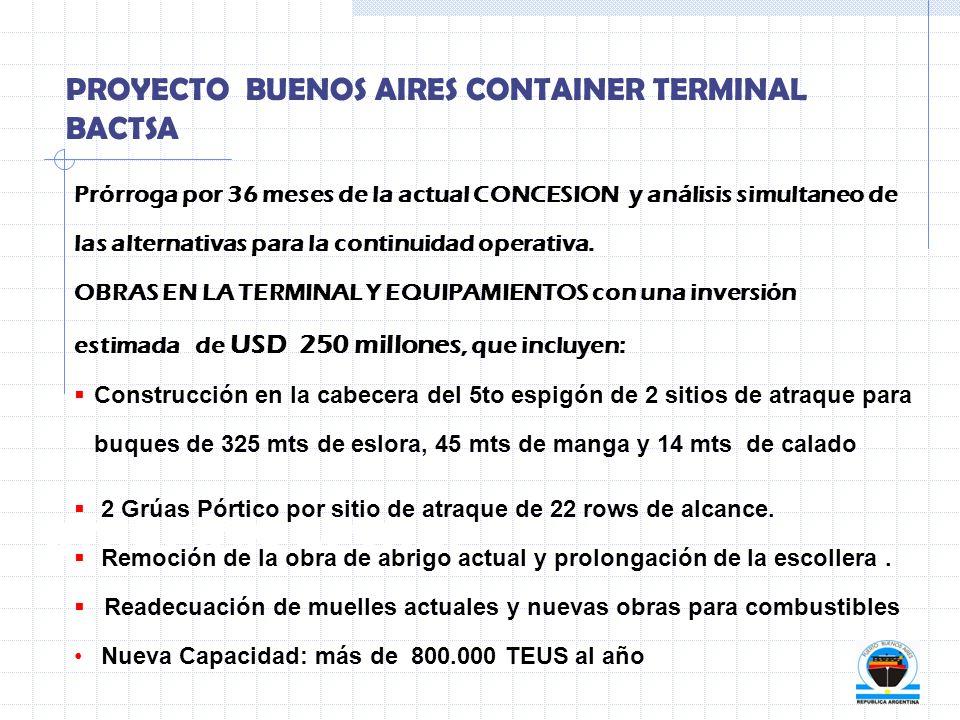 SITUACIÓN ACTUAL PROYECTO BUENOS AIRES CONTAINER TERMINAL BACTSA