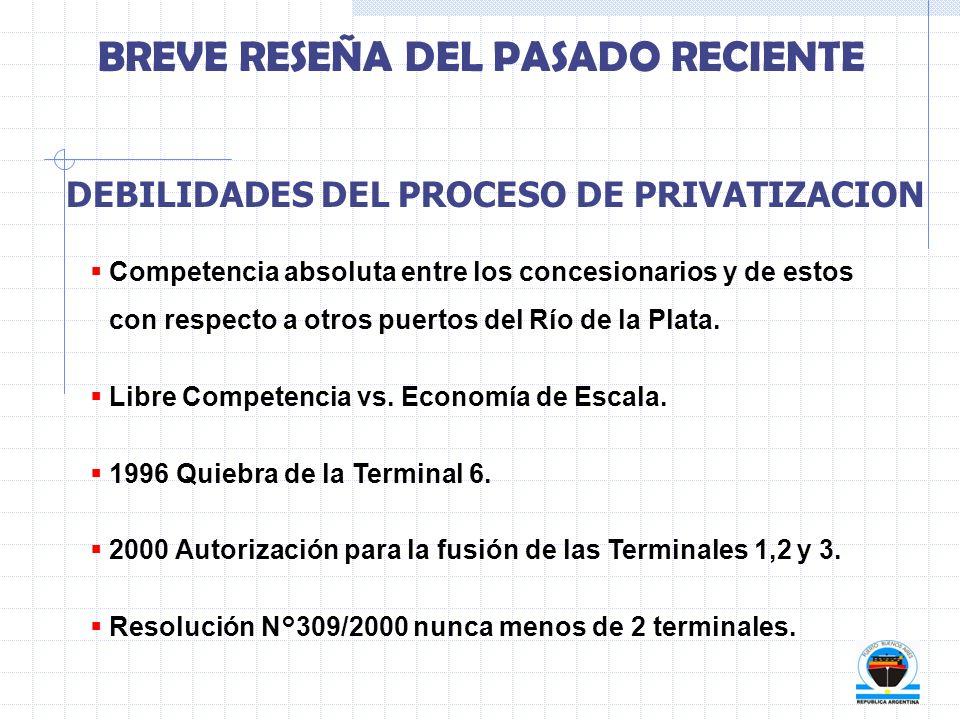 BREVE RESEÑA DEL PASADO RECIENTE