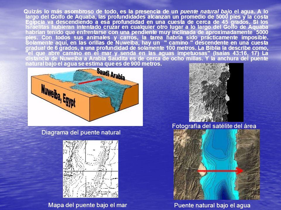 Fotografía del satélite del área Diagrama del puente natural