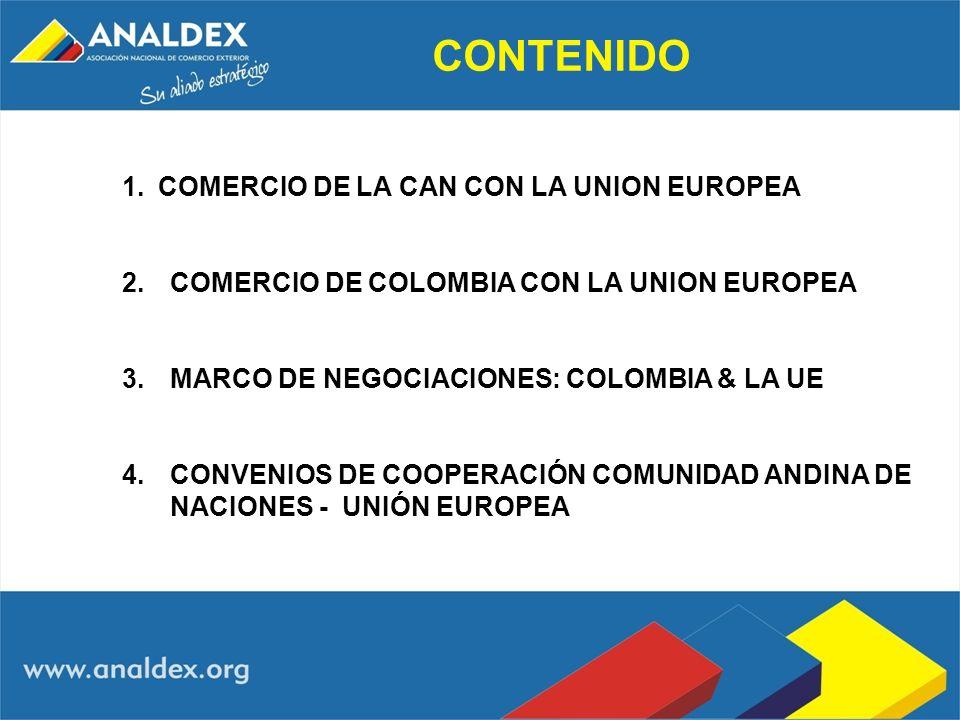 CONTENIDO COMERCIO DE LA CAN CON LA UNION EUROPEA