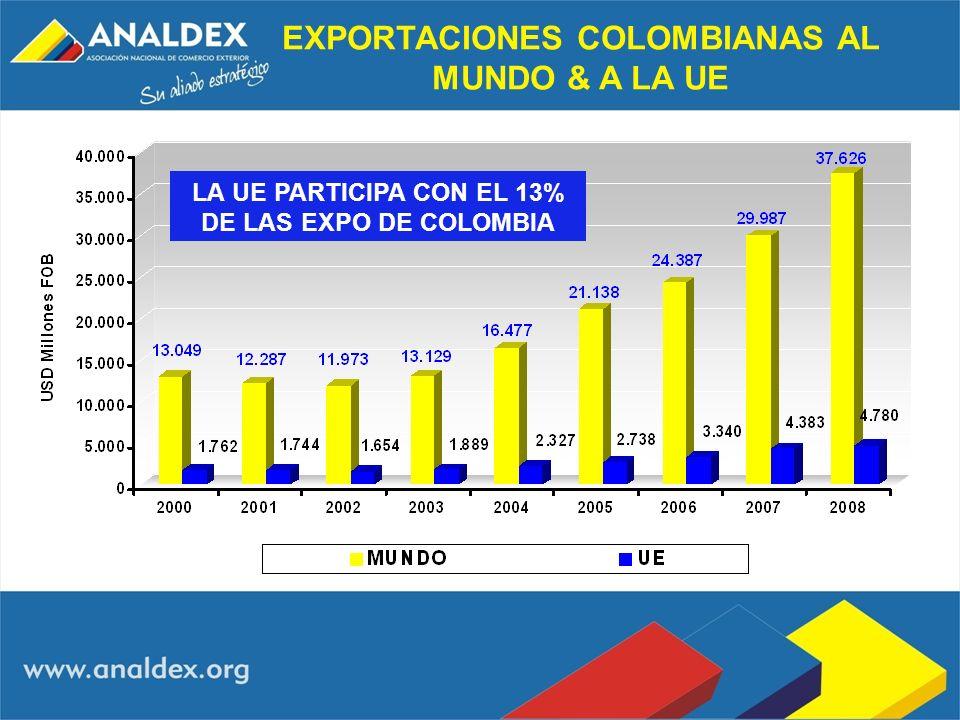 LA UE PARTICIPA CON EL 13% DE LAS EXPO DE COLOMBIA