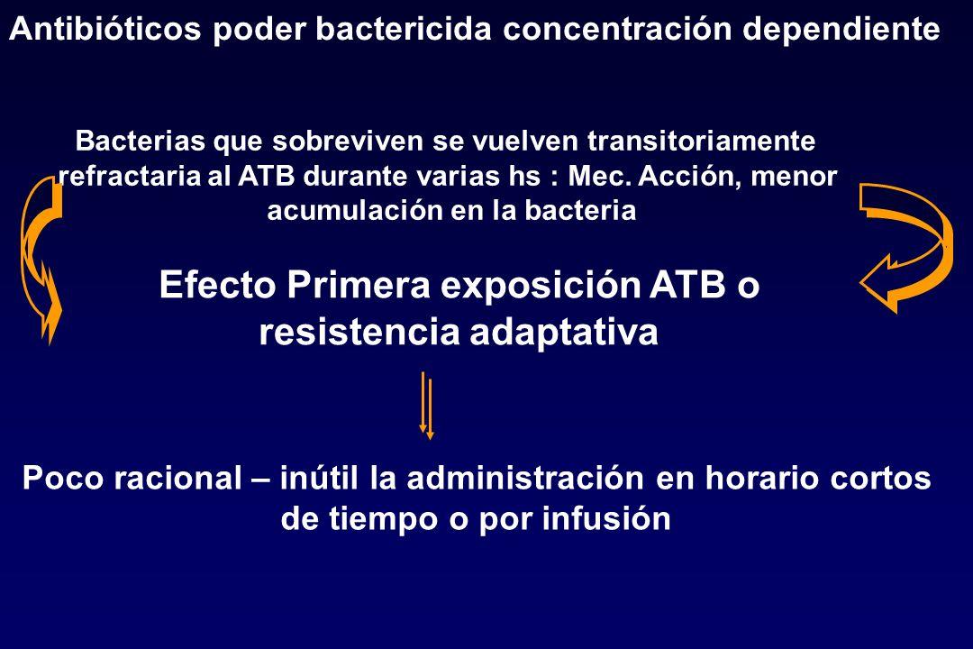 Efecto Primera exposición ATB o resistencia adaptativa