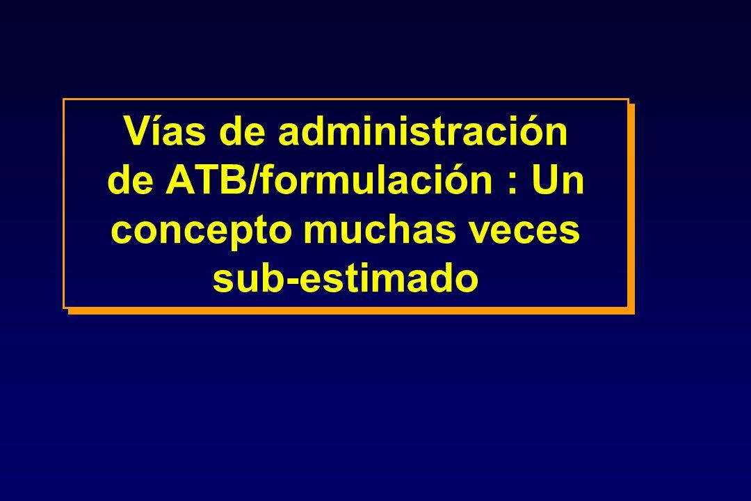 Vías de administración de ATB/formulación : Un concepto muchas veces sub-estimado