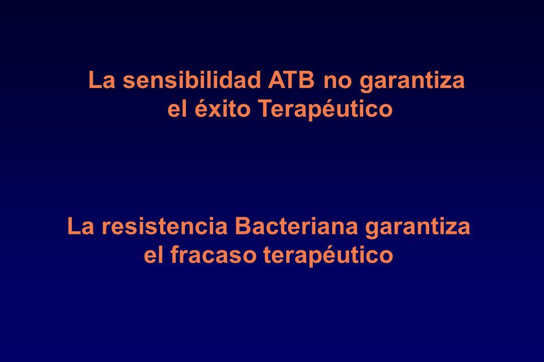La sensibilidad ATB no garantiza el éxito Terapéutico