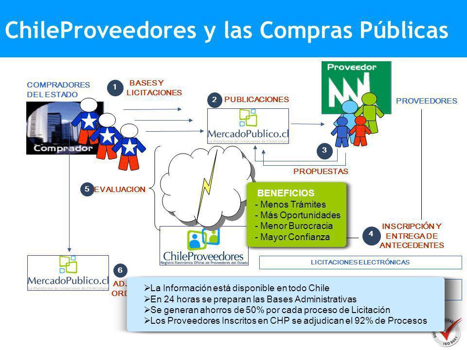 ChileProveedores y las Compras Públicas