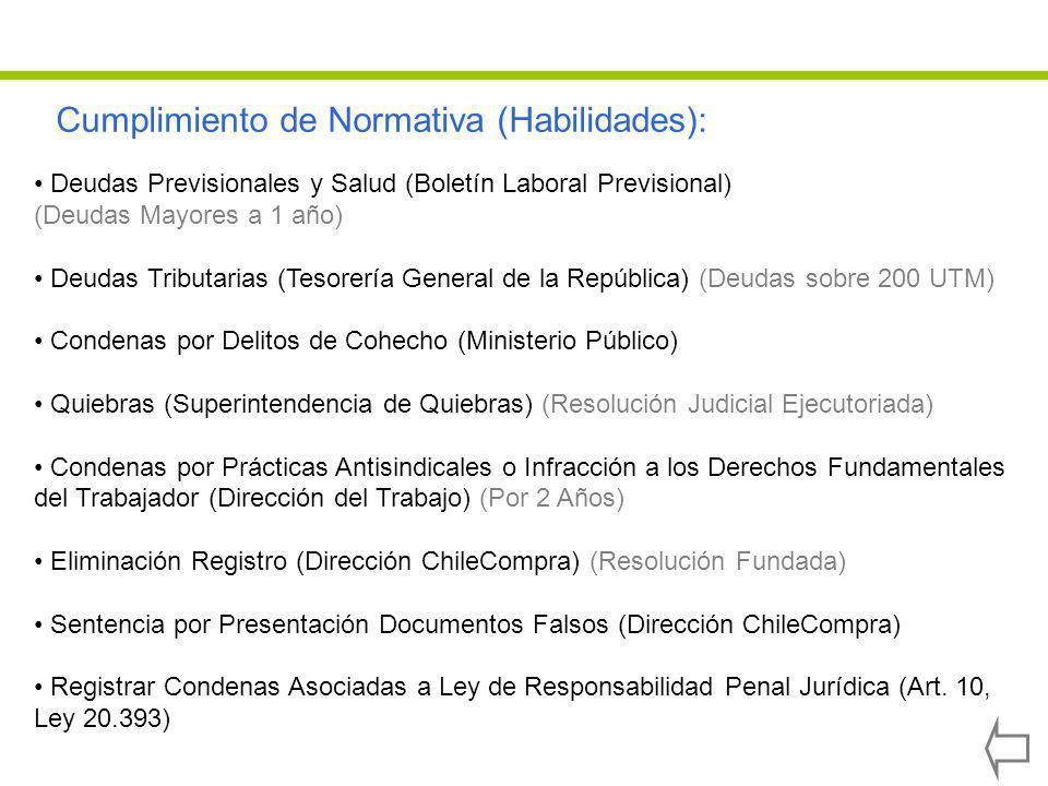 Cumplimiento de Normativa (Habilidades):