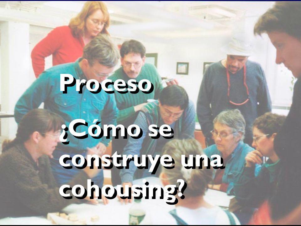Proceso ¿Cómo se construye una cohousing