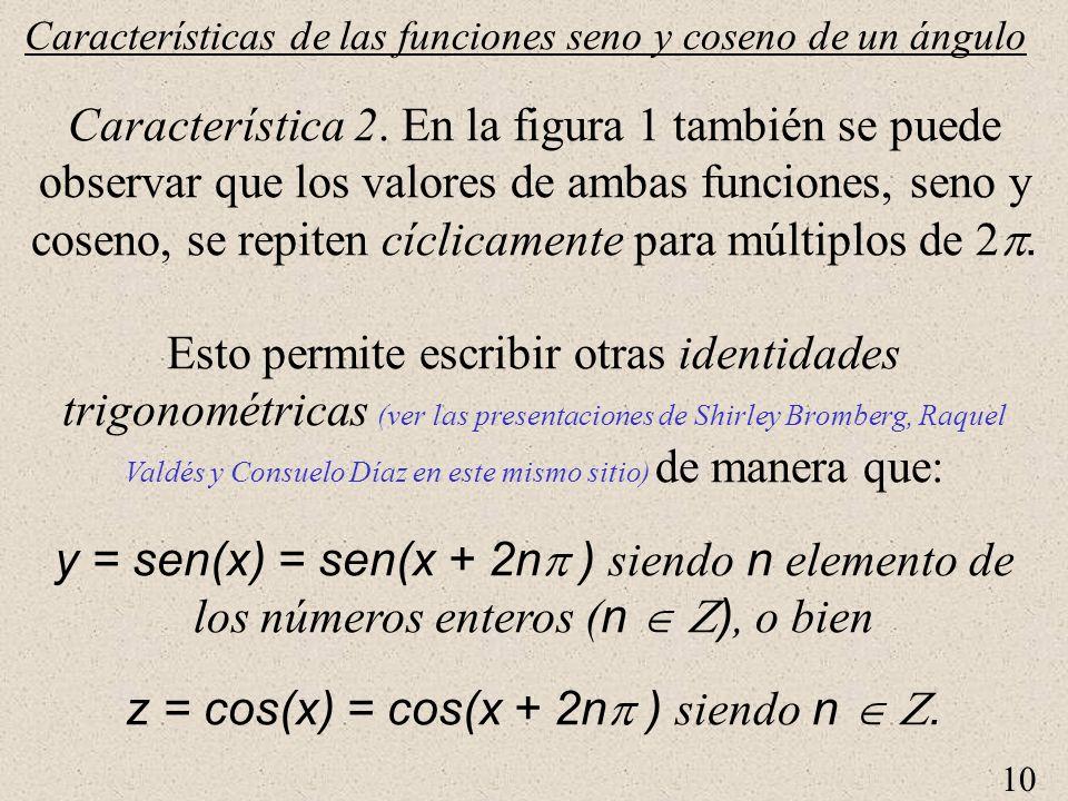 z = cos(x) = cos(x + 2n ) siendo n  .