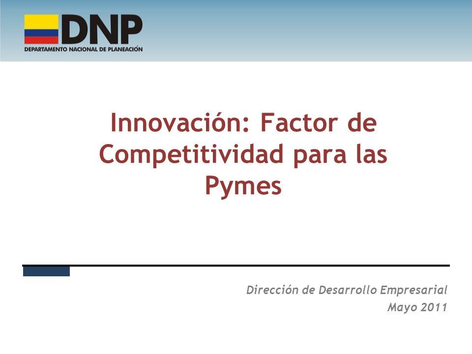 Innovación: Factor de Competitividad para las Pymes