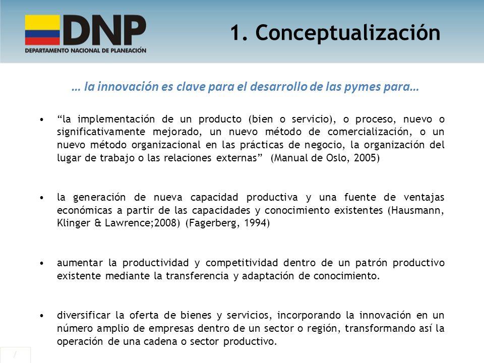… la innovación es clave para el desarrollo de las pymes para…