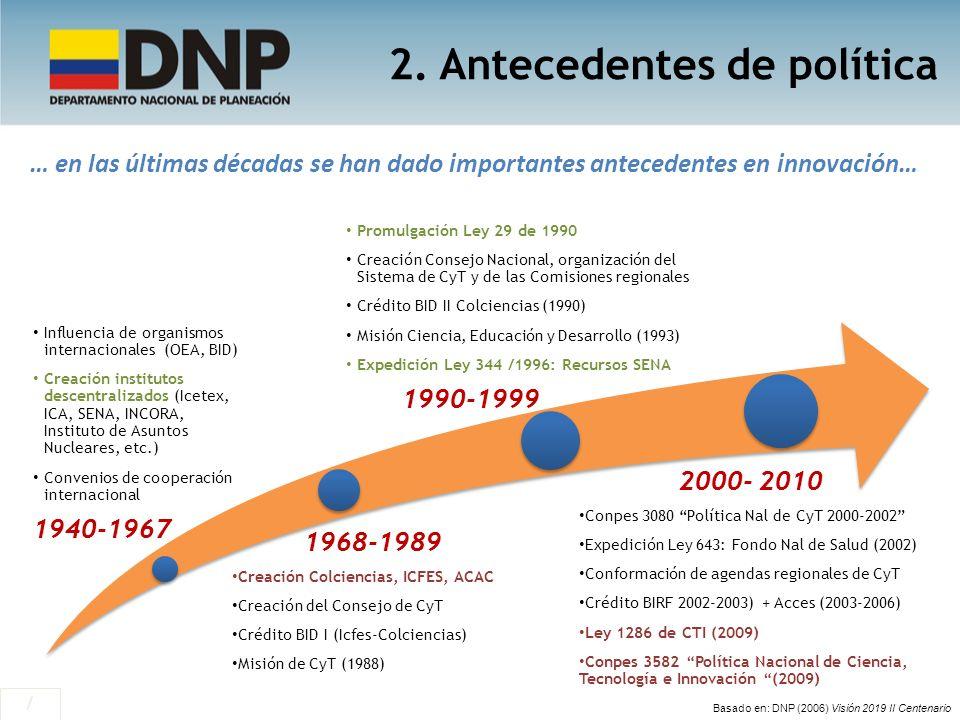 2. Antecedentes de política