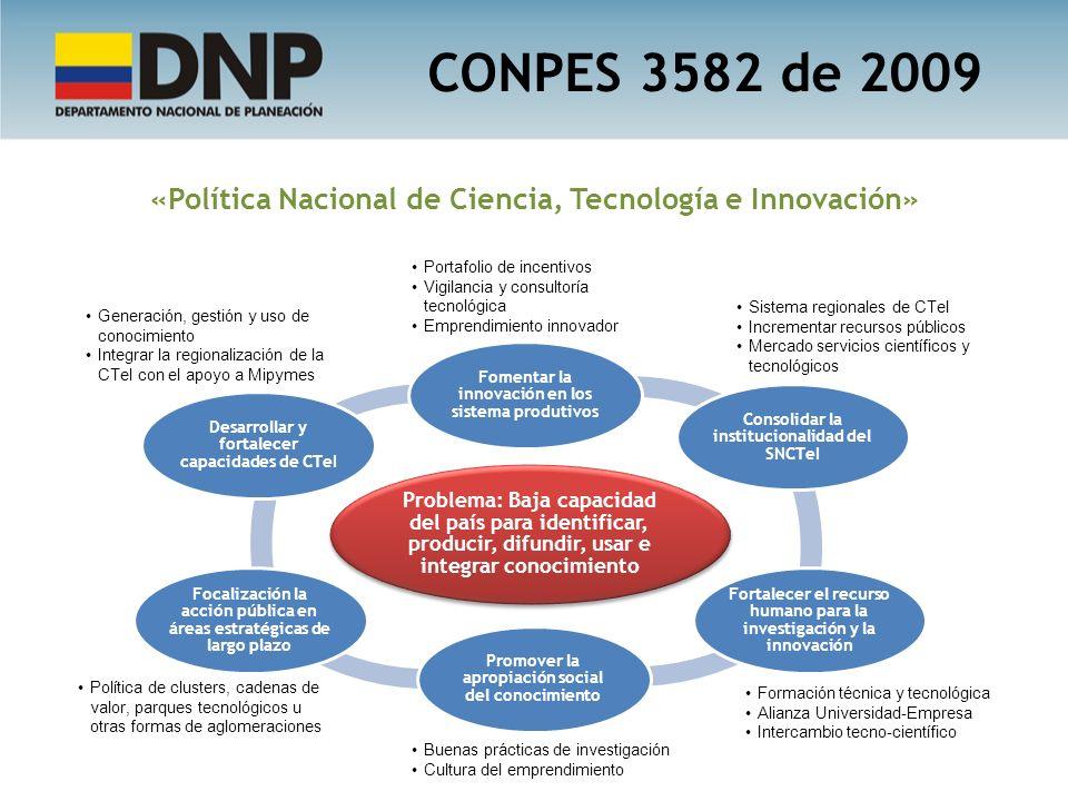 «Política Nacional de Ciencia, Tecnología e Innovación»