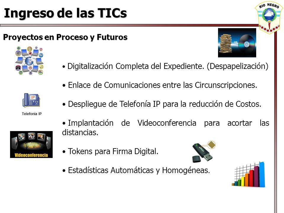 Ingreso de las TICs Proyectos en Proceso y Futuros