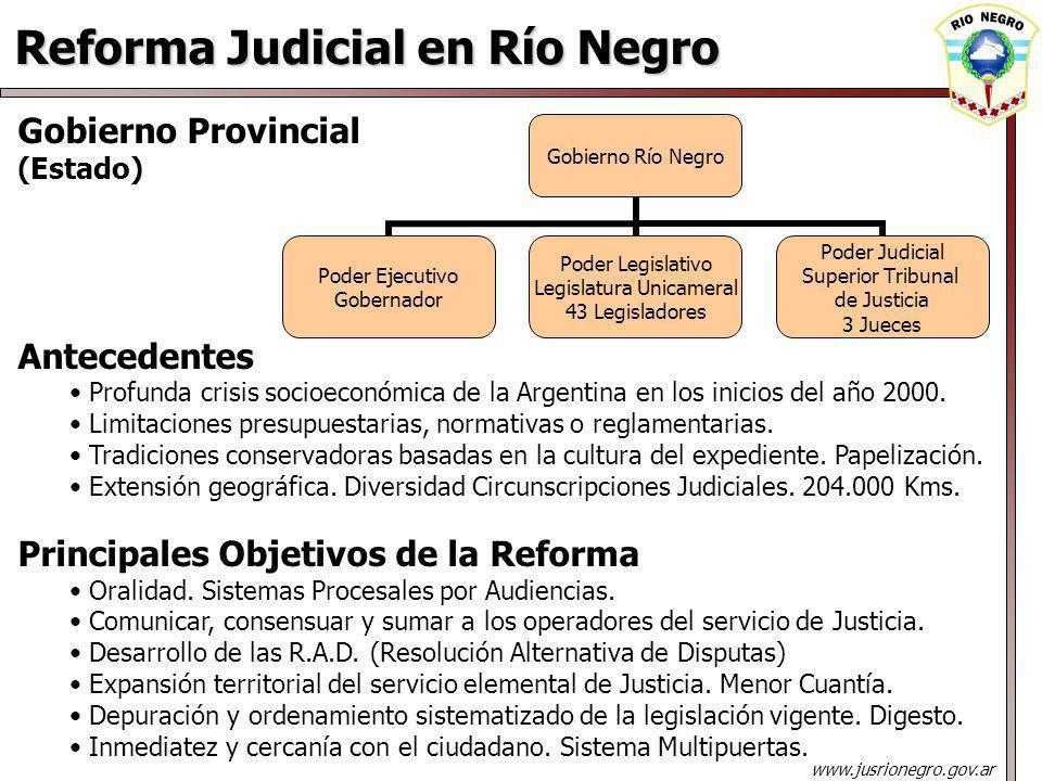 Reforma Judicial en Río Negro