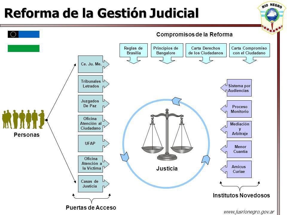 Reforma de la Gestión Judicial