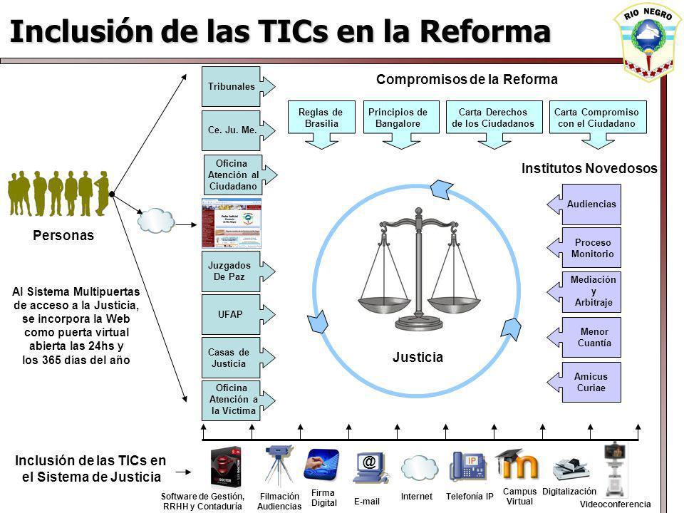 Al Sistema Multipuertas Inclusión de las TICs en