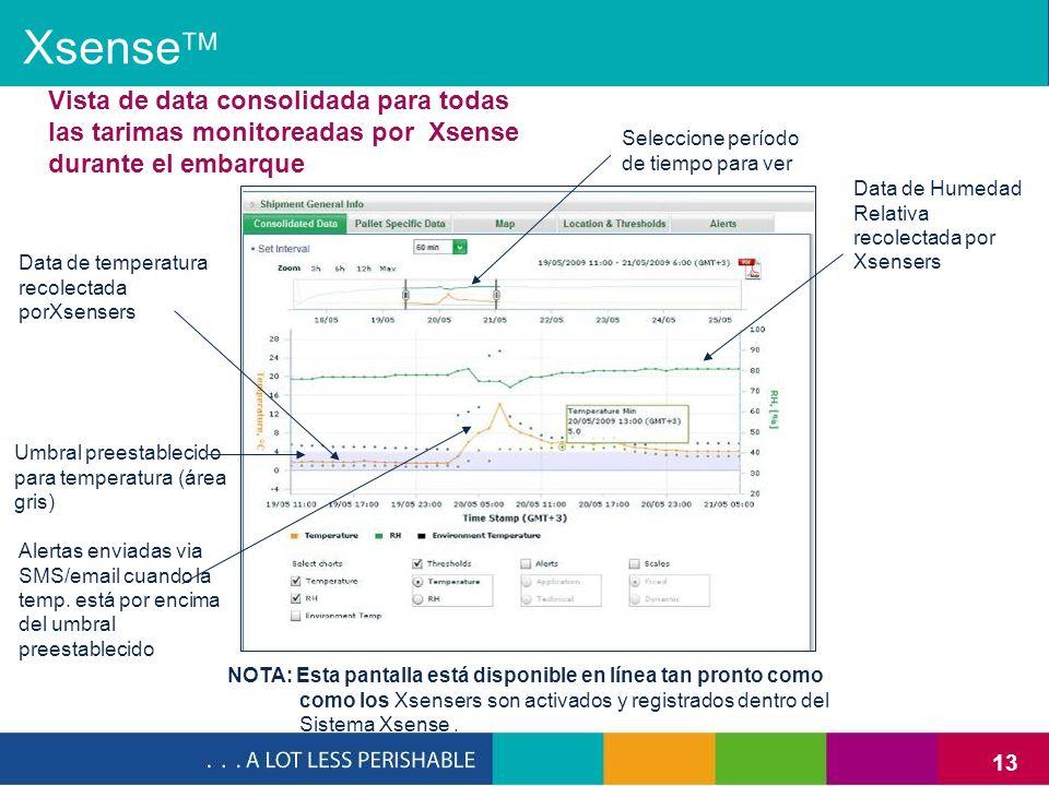 Xsense Vista de data consolidada para todas las tarimas monitoreadas por Xsense durante el embarque.