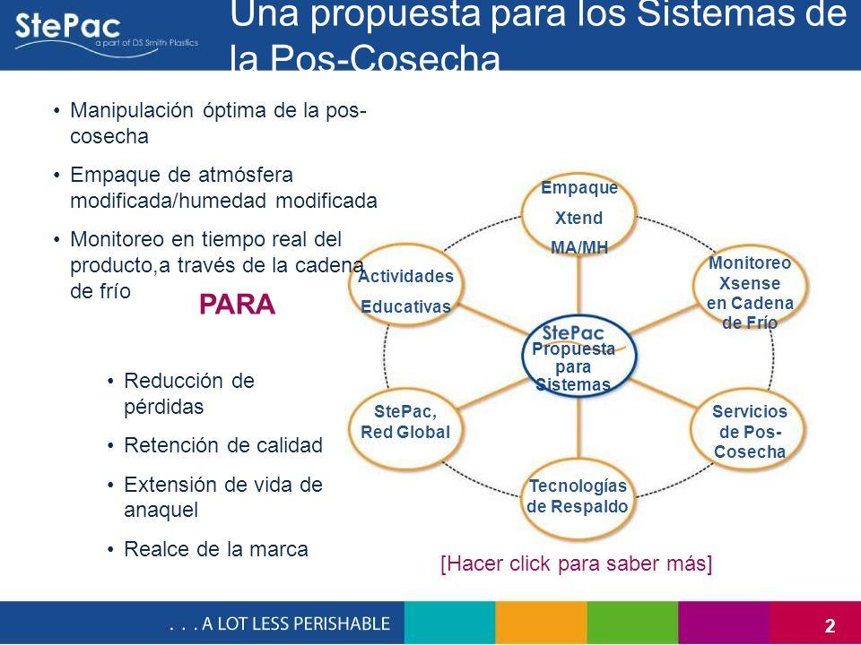 Una propuesta para los Sistemas de la Pos-Cosecha