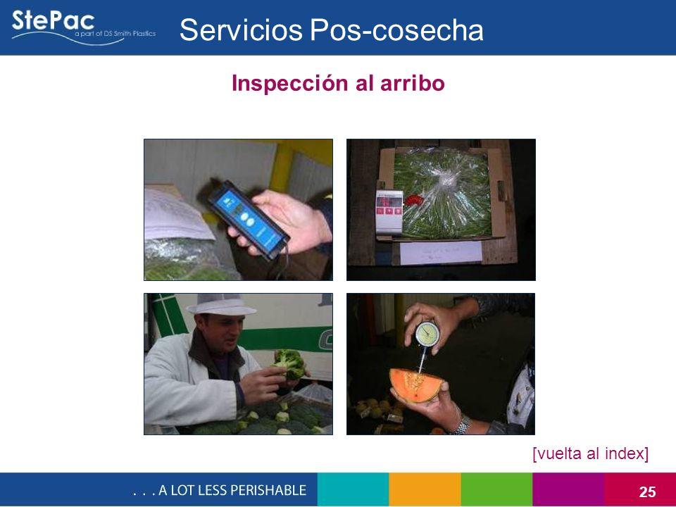 Servicios Pos-cosecha