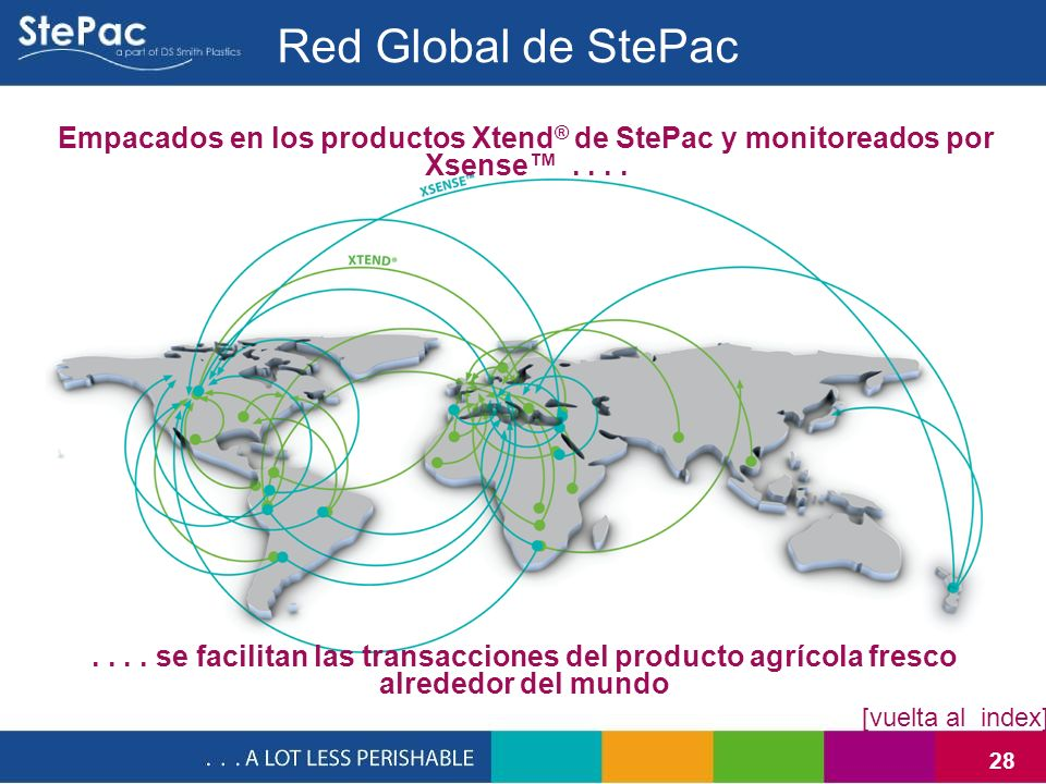 Red Global de StePac Empacados en los productos Xtend® de StePac y monitoreados por Xsense™ . . . .