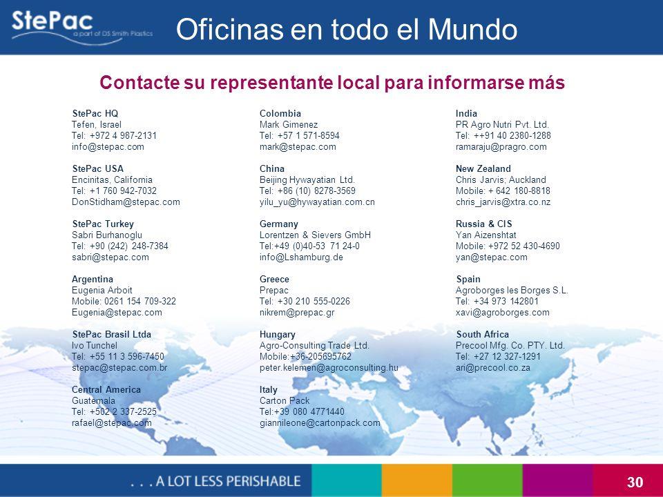 Oficinas en todo el Mundo