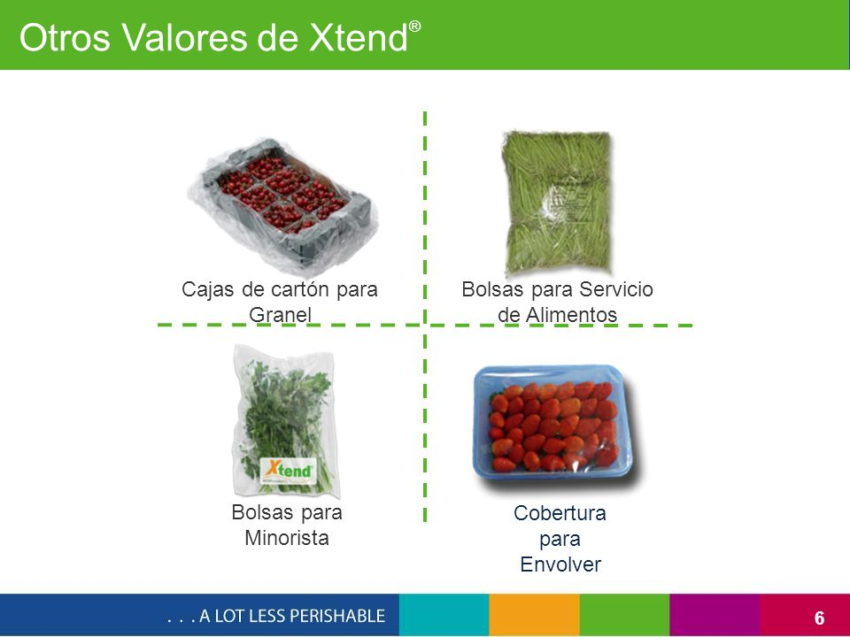 Otros Valores de Xtend®