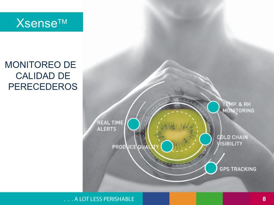 MONITOREO DE CALIDAD DE PERECEDEROS