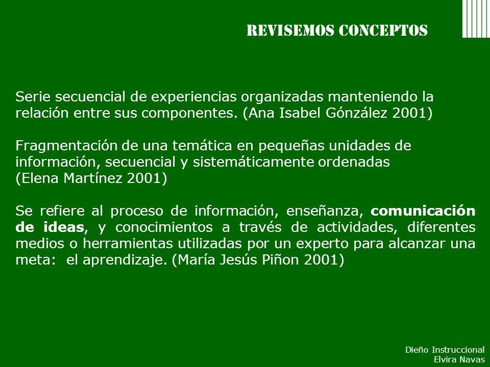 Revisemos conceptos Serie secuencial de experiencias organizadas manteniendo la relación entre sus componentes. (Ana Isabel Gónzález 2001)