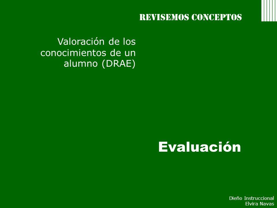 Evaluación Revisemos conceptos