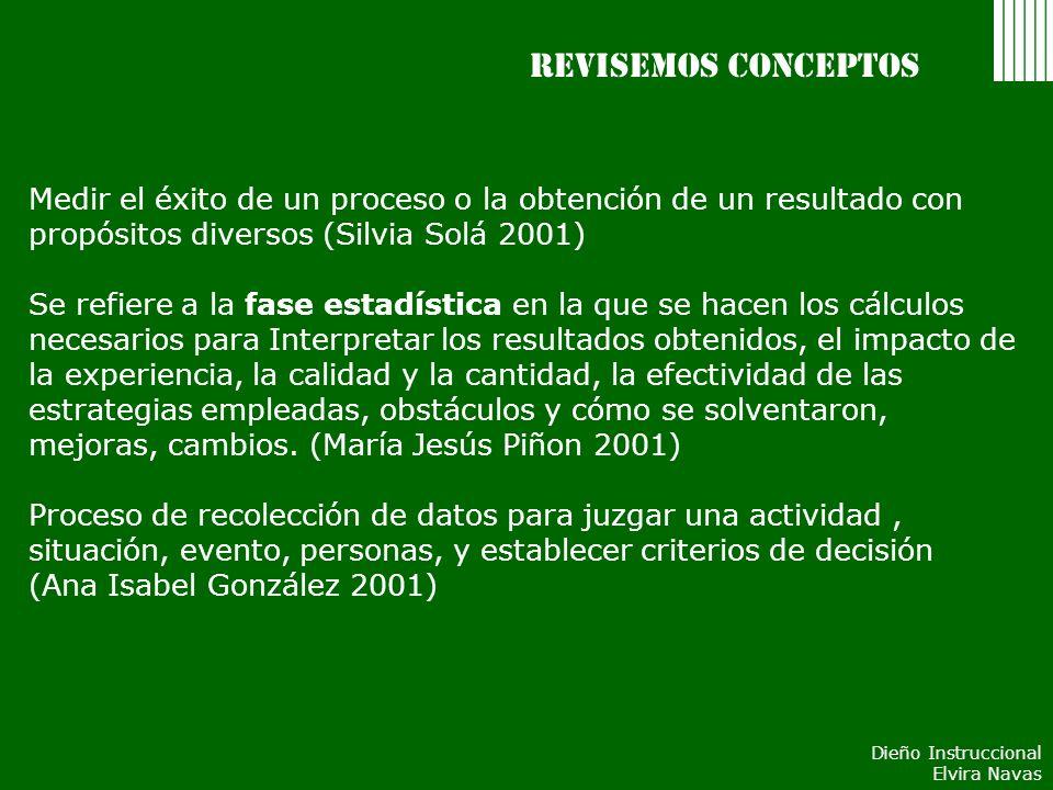 Revisemos conceptosMedir el éxito de un proceso o la obtención de un resultado con propósitos diversos (Silvia Solá 2001)