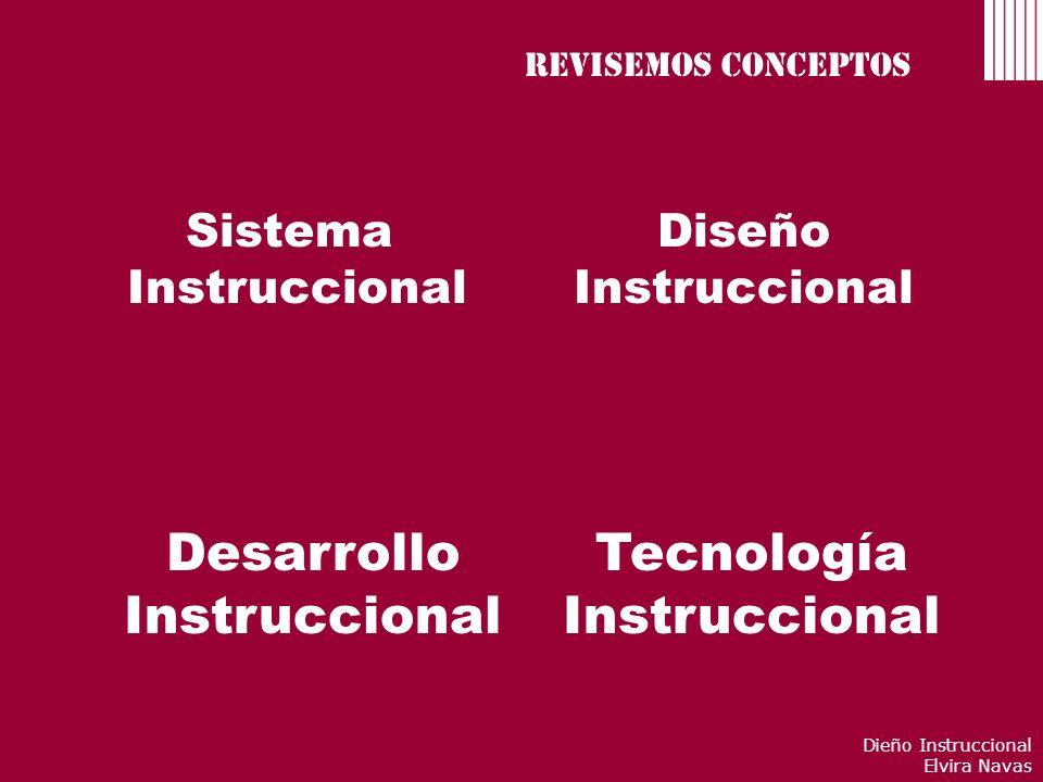 Desarrollo Instruccional Tecnología Instruccional Sistema