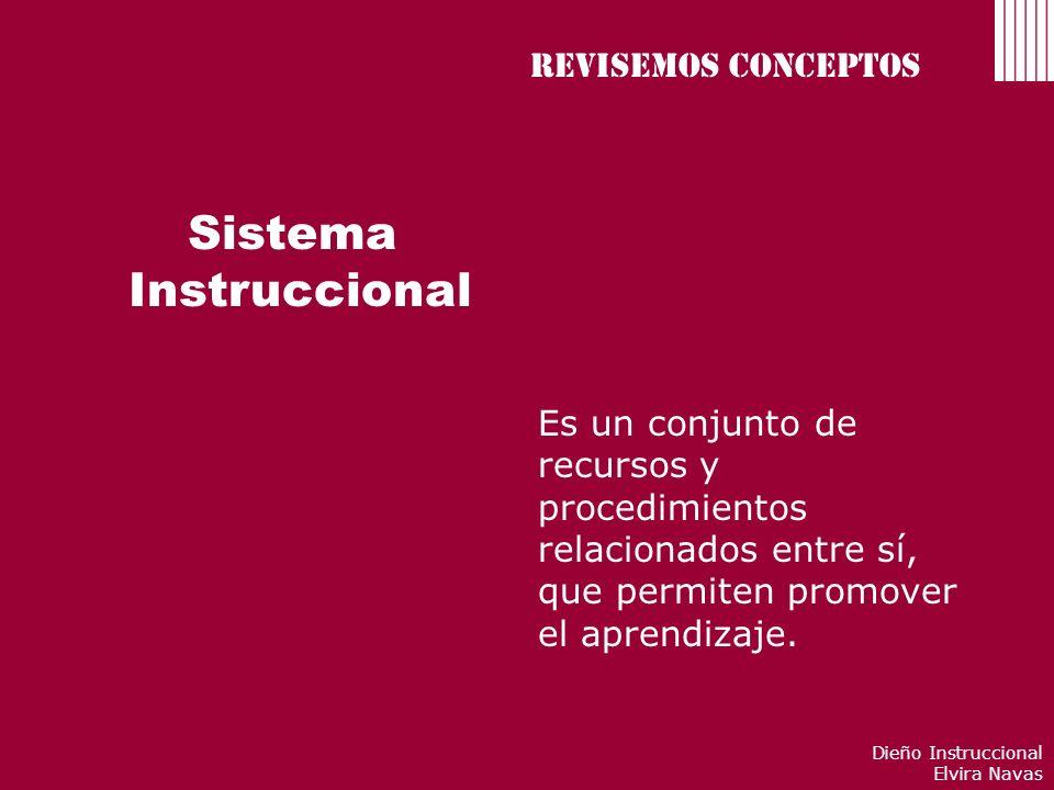 Sistema Instruccional Revisemos conceptos