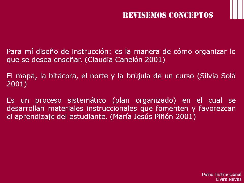Revisemos conceptos Para mí diseño de instrucción: es la manera de cómo organizar lo que se desea enseñar. (Claudia Canelón 2001)