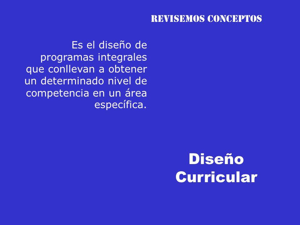 Diseño Curricular Revisemos conceptos