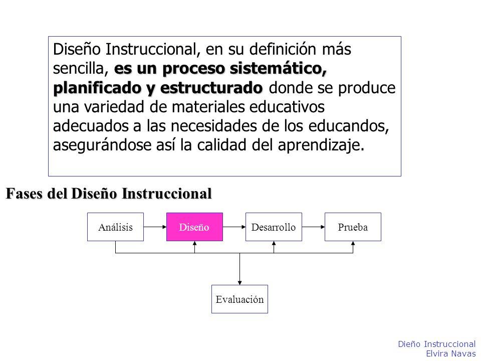 Fases del Diseño Instruccional