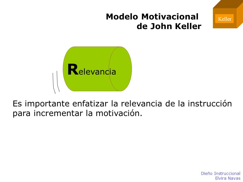 Relevancia Modelo Motivacional de John Keller