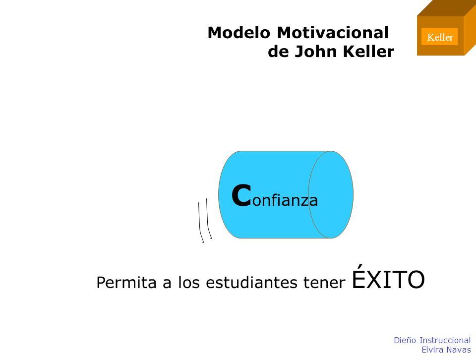 Confianza Modelo Motivacional de John Keller