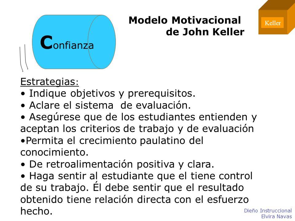 Confianza Modelo Motivacional de John Keller Estrategias: