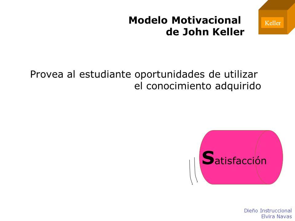 Satisfacción Modelo Motivacional de John Keller