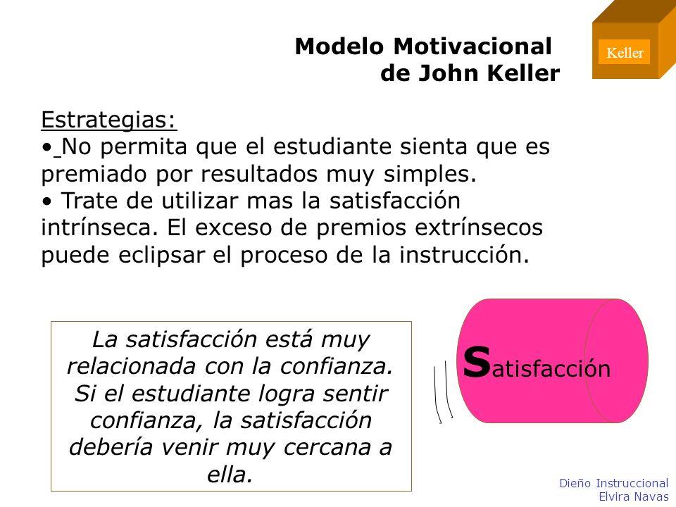 Satisfacción Modelo Motivacional de John Keller Estrategias:
