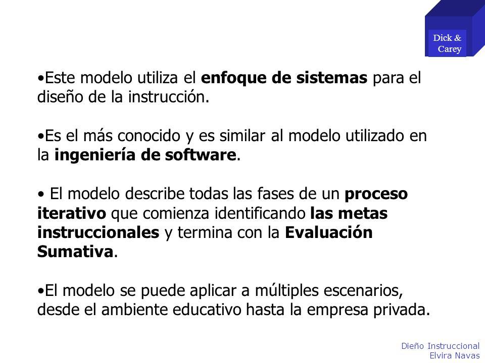 Dick &Carey. Este modelo utiliza el enfoque de sistemas para el diseño de la instrucción.