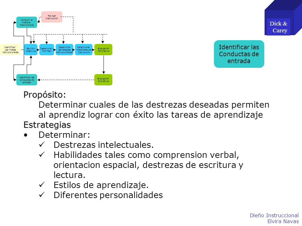 Destrezas intelectuales.