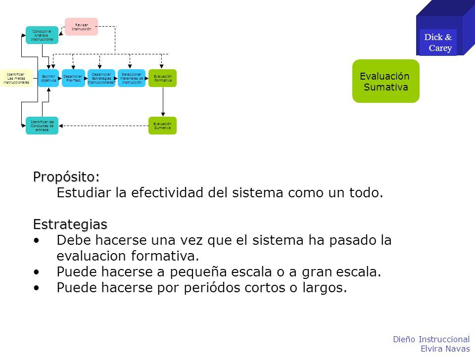 Estudiar la efectividad del sistema como un todo. Estrategias